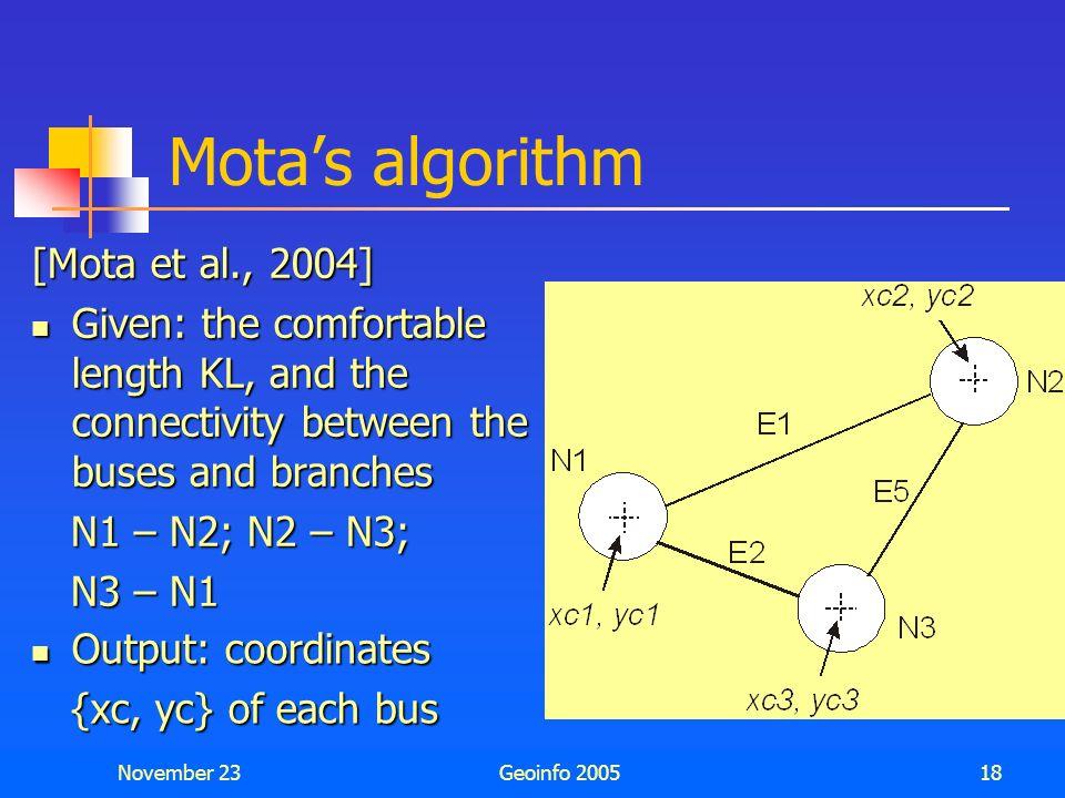 Mota's algorithm [Mota et al., 2004]